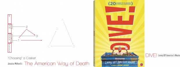 Dive! & The American Way of Death