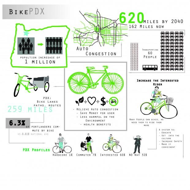 bike pres_2.14.14