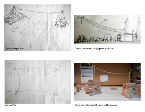 Model layouts2