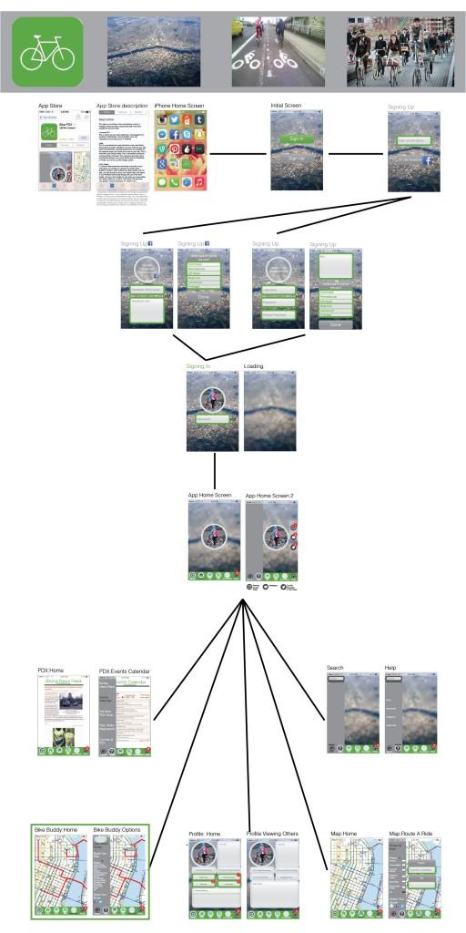 Tree of App2
