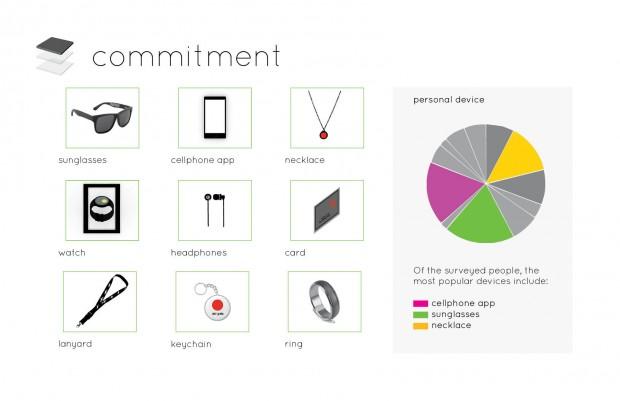 14 : commitment