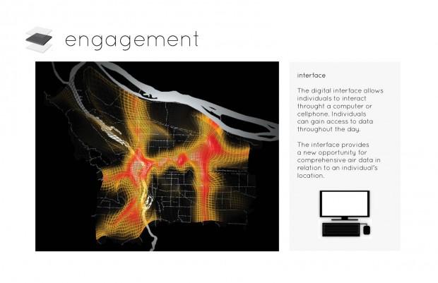 15 : engagement