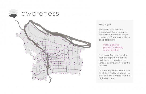 16 : awareness