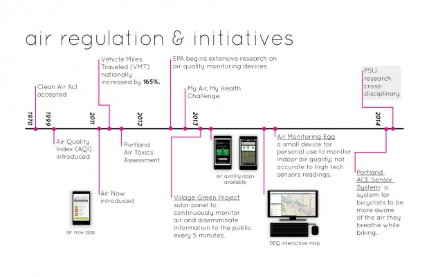 2 : regulations and initiatives
